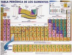 Tabla periodica de los elementos salvador mosqueira roldan tabla periodica de los elementos salvador mosqueira roldan 9789702406150 urtaz Image collections