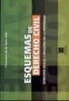 esquemas de derecho civil: derechos reales y registro de la propi edad-francisco de la torre olid-9788484257790