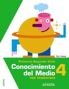 Permacultivo.es Conocimiento Del Medio 4º Educacion Primaria Ceuta Image