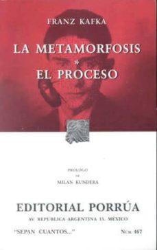 Emprende2020.es La Metamorfosis; El Proceso Image